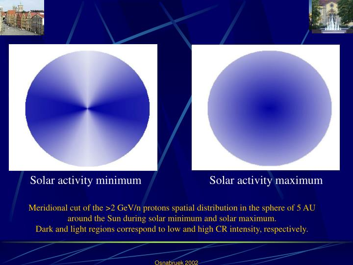 Solar activity minimum