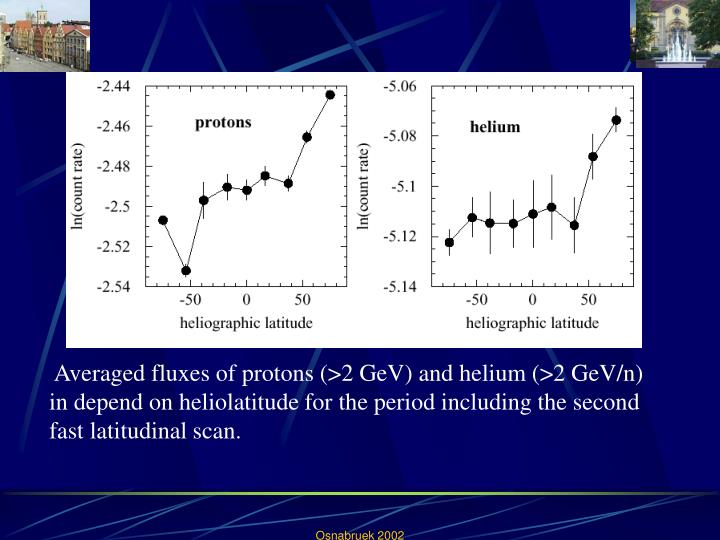 Averaged fluxes of protons (>2 GeV) and helium (>2 GeV/n)