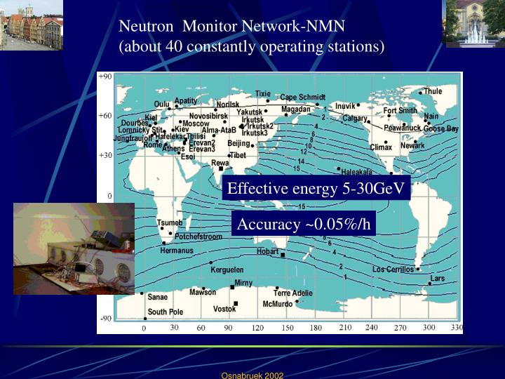 Neutron  Monitor Network-NMN