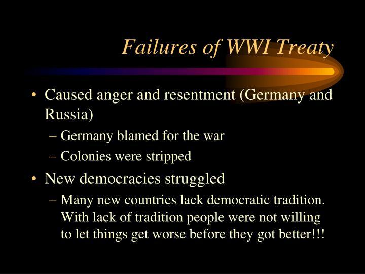 Failures of WWI Treaty
