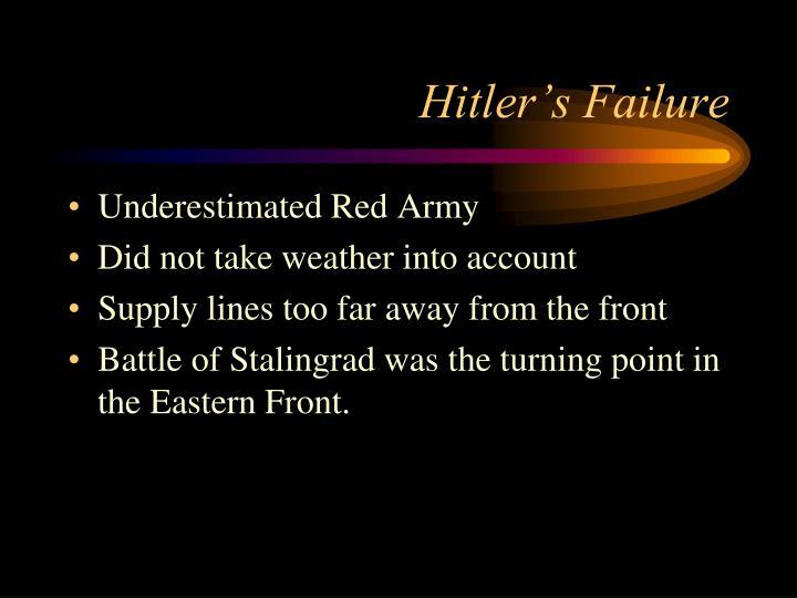 Hitler's Failure