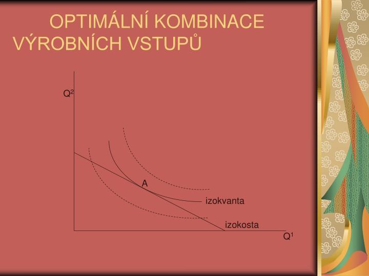 OPTIMLN KOMBINACE VROBNCH VSTUP