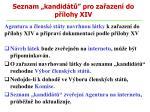 seznam kandid t pro za azen do p lohy xiv