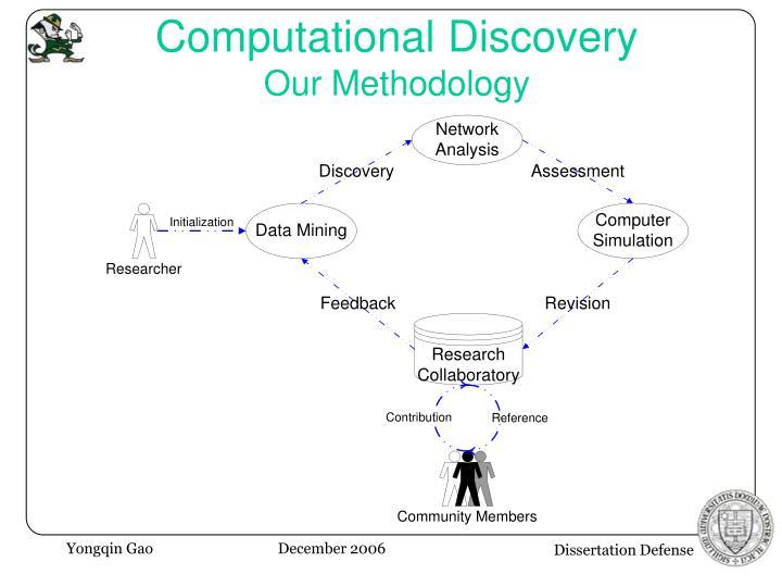 Computational Discovery