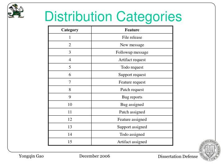 Distribution Categories