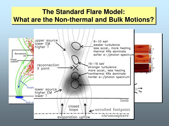 The Standard Flare Model: