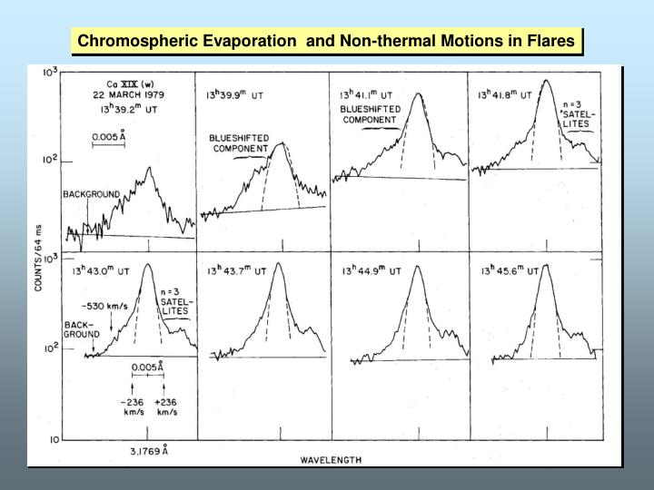 Chromospheric Evaporation  and Non-thermal Motions in Flares