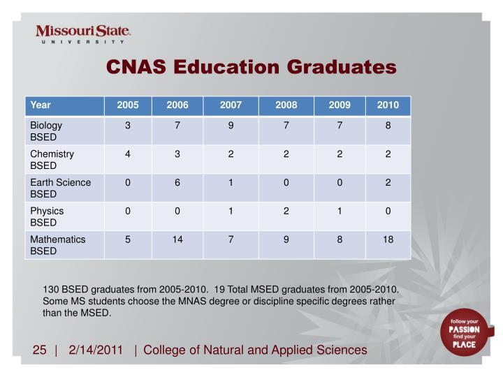 CNAS Education Graduates