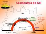 cromosfera do sol