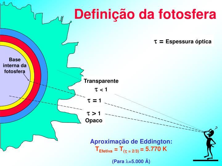 Definição da fotosfera