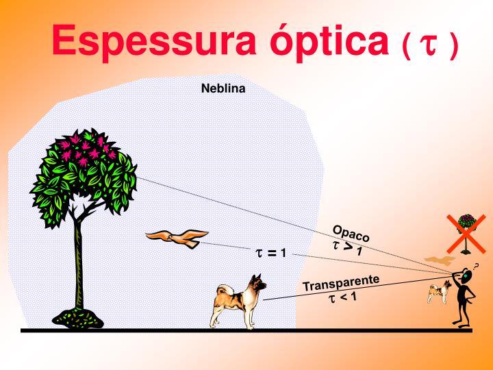 Espessura óptica