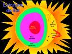 estrutura do sol2