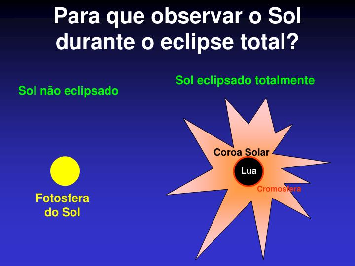 Sol eclipsado totalmente