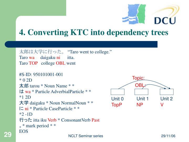 4. Converting KTC
