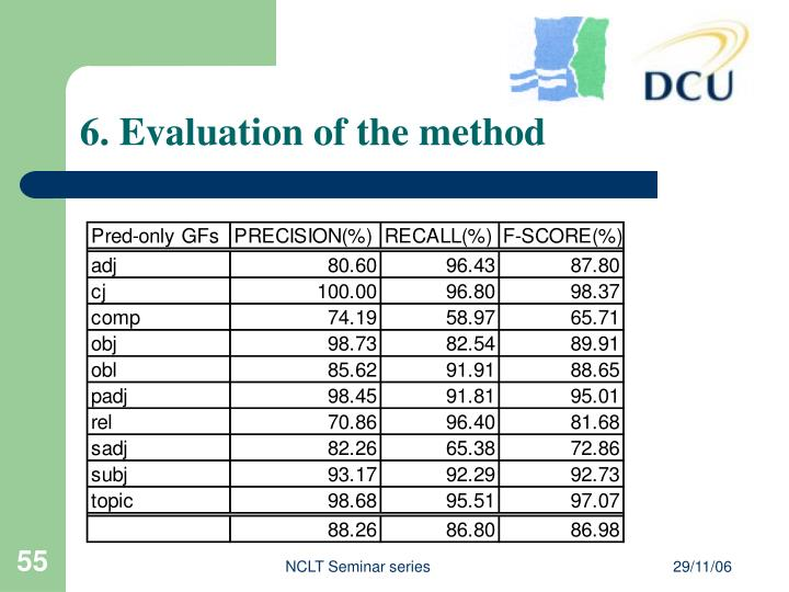 6. Evaluation of the method