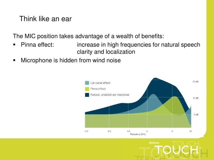Think like an ear