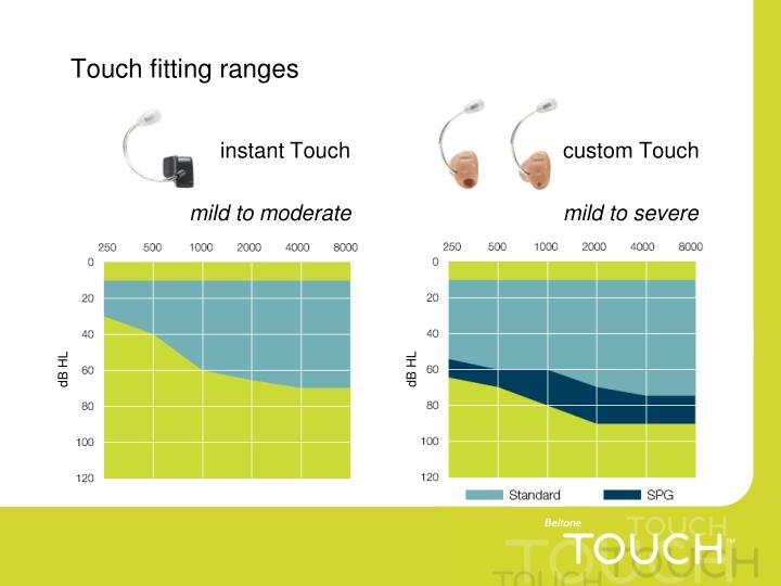 Touch fitting ranges