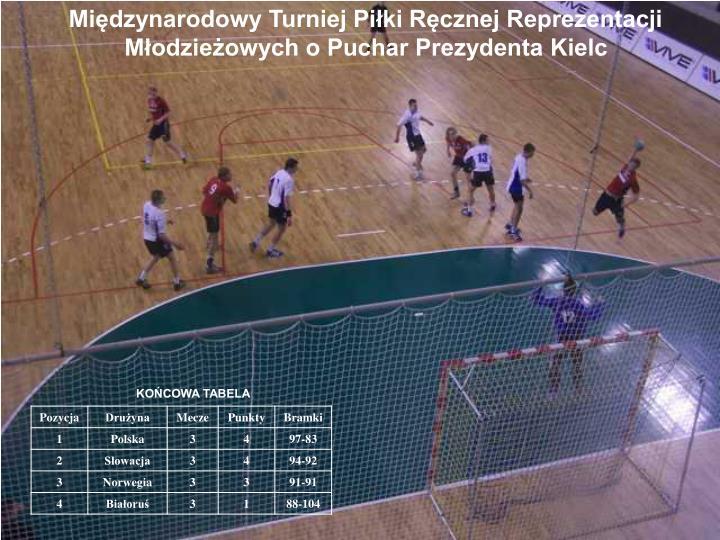 Międzynarodowy Turniej Piłki Ręcznej Reprezentacji Młodzieżowych o Puchar Prezydenta Kielc