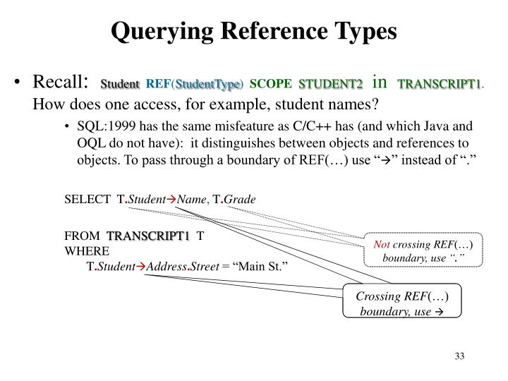 Querying Reference Types