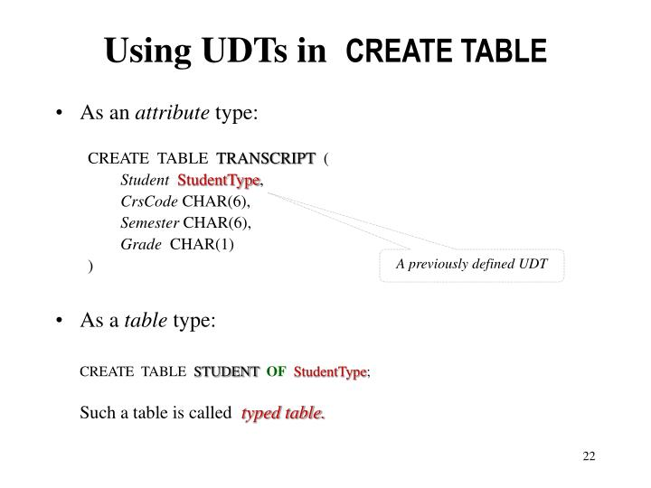 Using UDTs in
