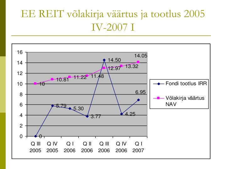 EE REIT võlakirja väärtus ja tootlus 2005 IV-2007 I