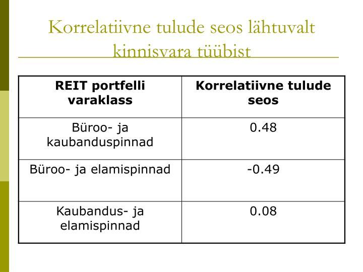Korrelatiivne tulude seos lähtuvalt kinnisvara tüübist