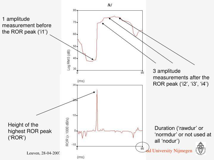 1 amplitude measurement before the ROR peak ('i1')
