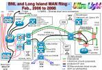 bnl and long island man ring feb 2006 to 2008