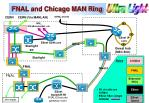fnal and chicago man ring