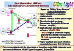 next generation lhcnet add optical circuit oriented services