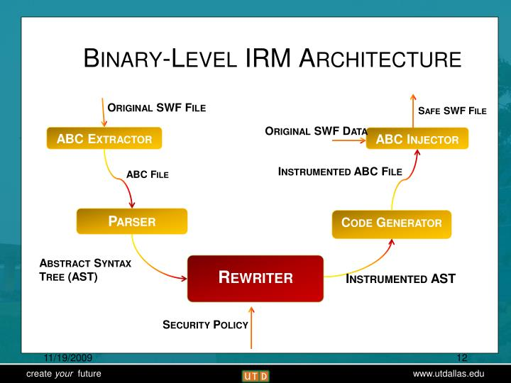 Binary-Level IRM Architecture