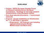 euro argo