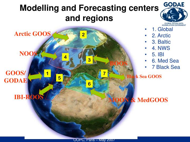 Modelling and Forecasting centers