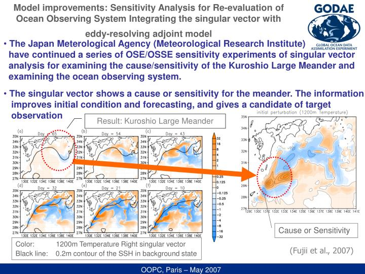 Model improvements: Sensitivity Analysis for Re-evaluation of Ocean Observing System Integrating the singular vector with eddy-resolving adjoint model