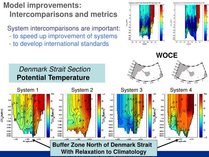Model improvements: