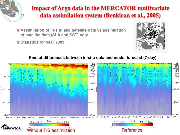 Impact of Argo data in the MERCATOR multivariate data assimilation system (Benkiran et al., 2005)