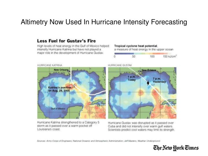 Altimetry Now Used In Hurricane Intensity Forecasting