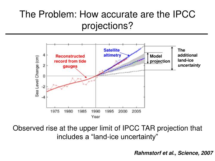 The Problem: How accurate are the IPCC projections?