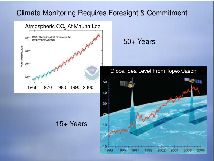 Climate Monitoring Requires Foresight & Commitment