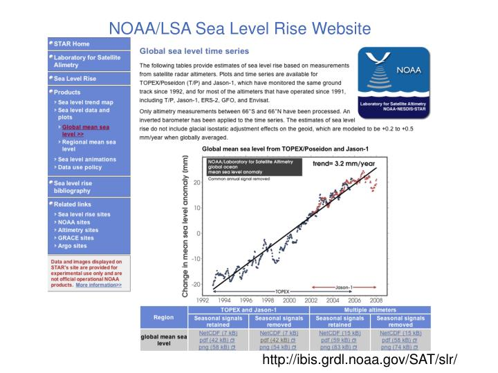 NOAA/LSA Sea Level Rise Website