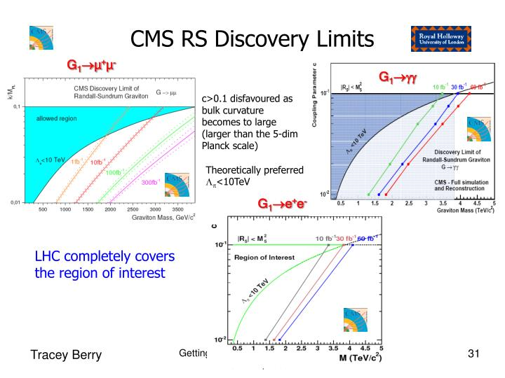 CMS RS Discovery Limits