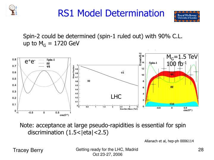 RS1 Model Determination