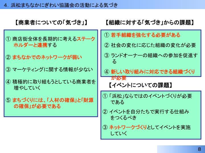 4.浜松まちなかにぎわい協議会の活動による気づき