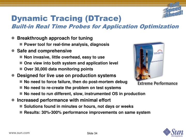 Dynamic Tracing (DTrace)
