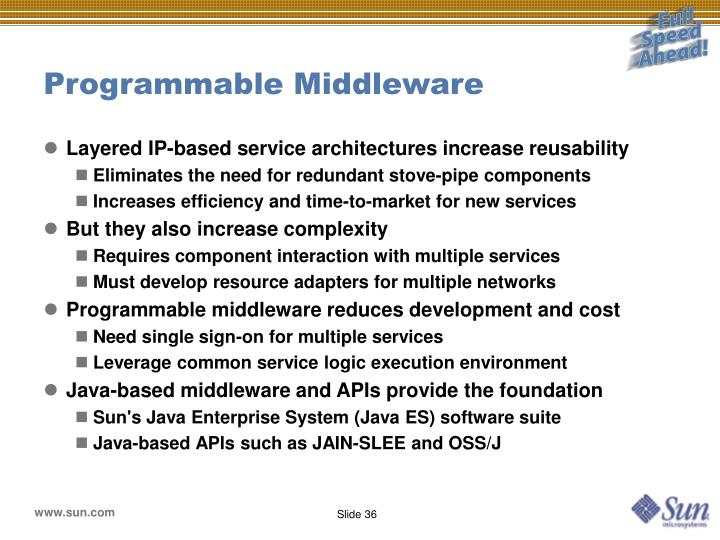 Programmable Middleware