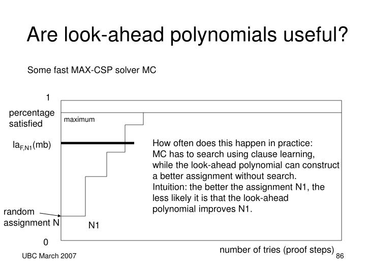 Are look-ahead polynomials useful?