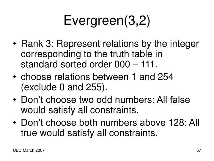 Evergreen(3,2)