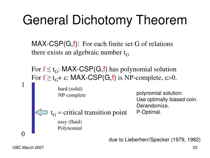 General Dichotomy Theorem