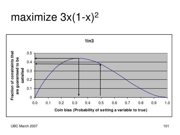 maximize 3x(1-x)