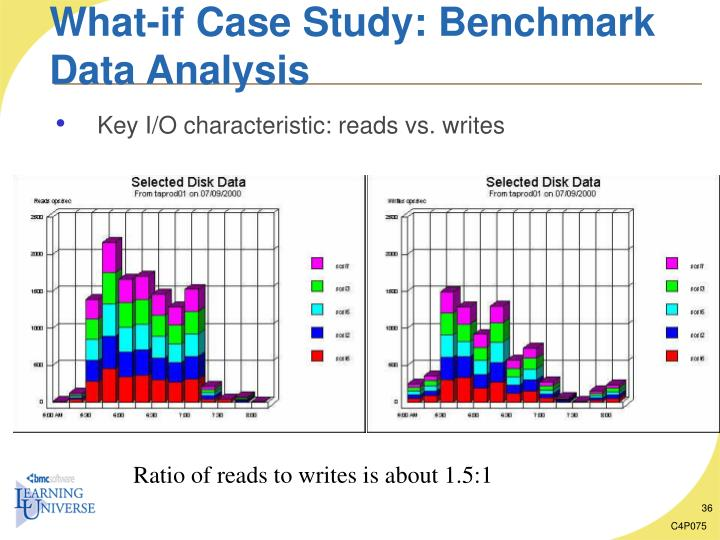 What-if Case Study: Benchmark Data Analysis